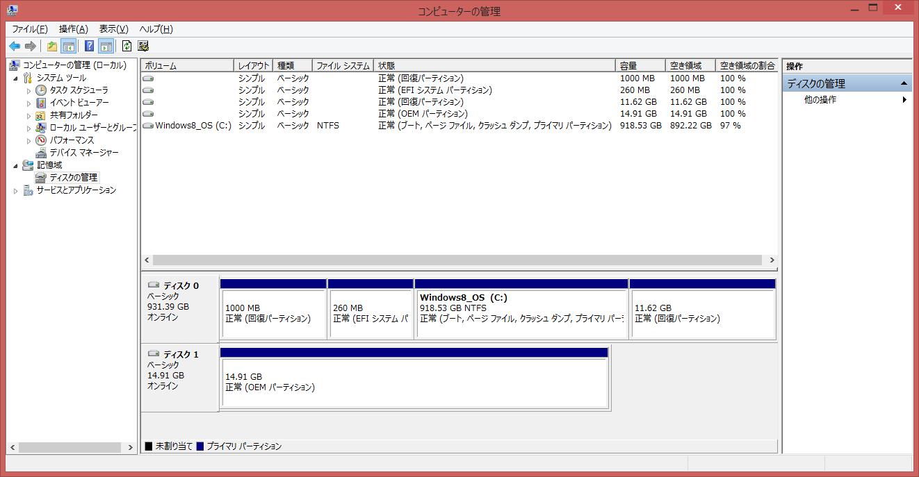 初回起動時のディスクの管理画面
