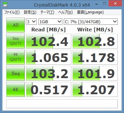 HP 14-ac000 (Windows 8.1)」スタンダードモデル ストレージのデータ転送速度