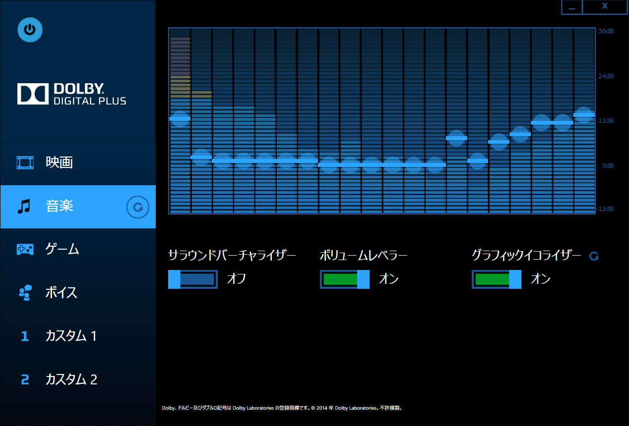 Dolby Digital Plus(音楽)