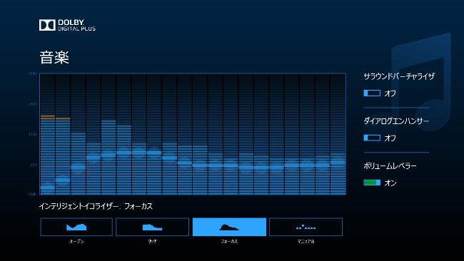 Dolby Digital Plus のインテリジェントイコライザー
