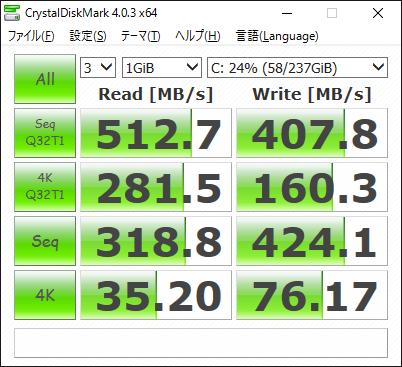 ストレージのデータ転送速度 (SSD)