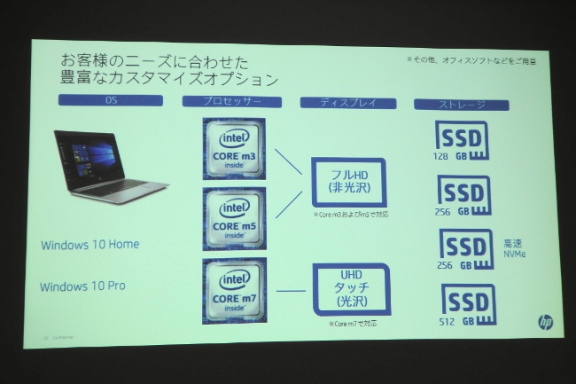 HP EliteBook Folio G1 搭載 CPU(イメージ)