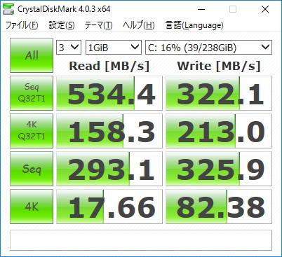 ストレージのデータ転送速度(SSD)