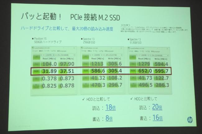 HP Spectre 13-v000 ストレージ(イメージ)