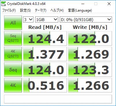 ストレージのデータ転送速度(HDD)