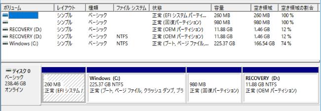 ストレージのドライブ構成(ベーシックモデル)