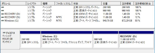 ストレージのドライブ構成(パフォーマンスモデル)
