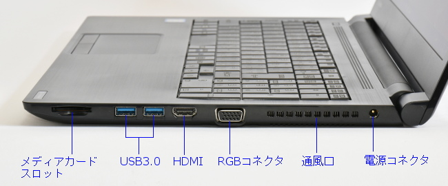 インターフェース(右側面)