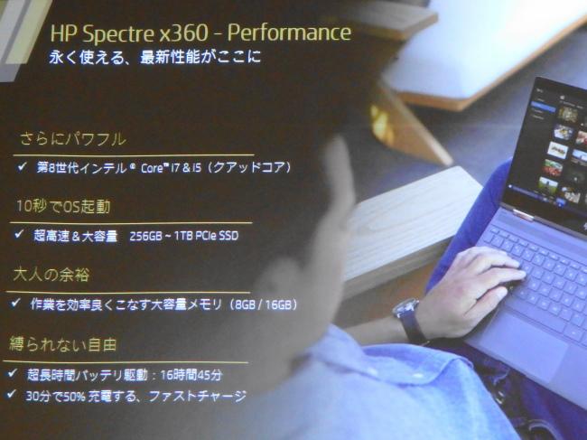 HP Spectre x360 パフォーマンス(スライド)