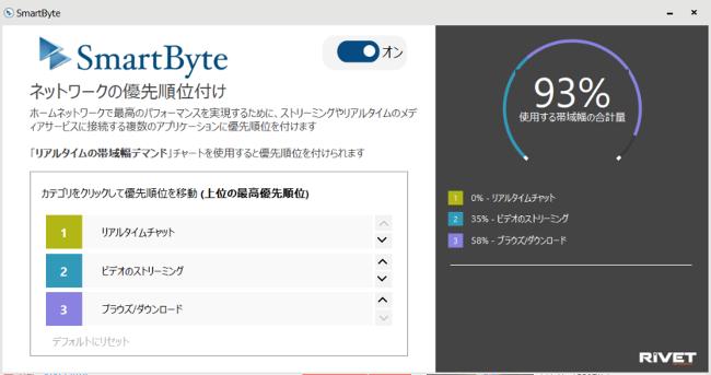 SmartByte