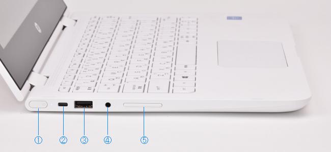 インターフェース(左側面)
