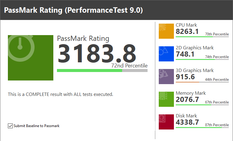 PASS MARK PerformanceTest