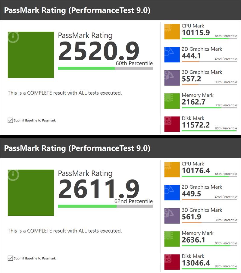 PASS MARK PerformanceTest