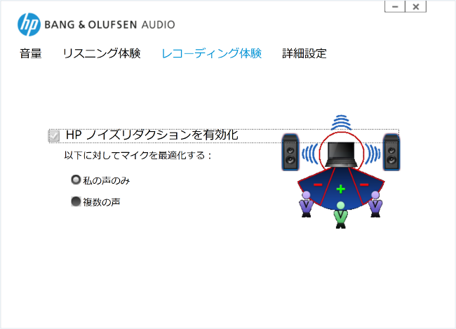 BANG & OLUFSEN サウンドユーティリティソフト(ノイズ除去)
