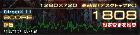 ファイナルファンタジー 紅蓮のリベレーター 高品質(デスクトップPC) 解像度 1280×720