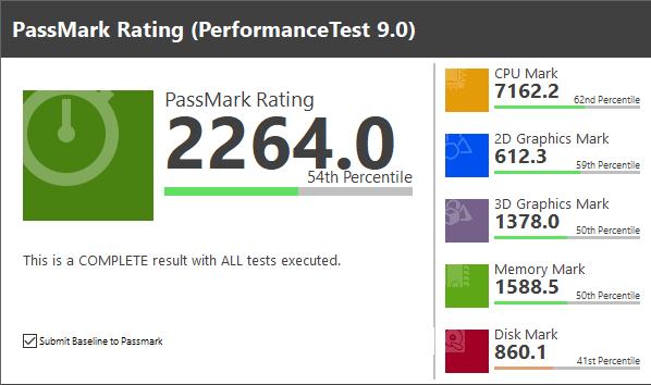 PASS MARK PerformanceTest 9.0 スコア