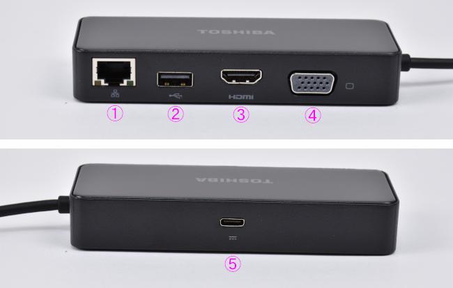 USB Type-C アダプターのインターフェース