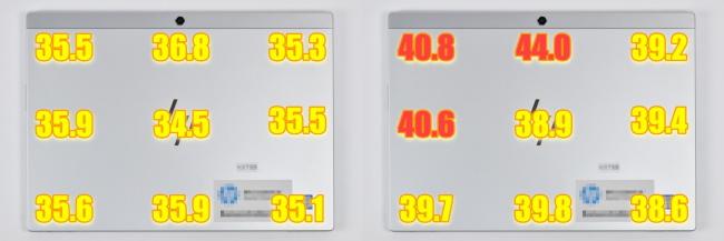 本体の表面温度(タブレット背面側)