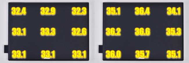 本体の表面温度(タブレットモード背面側)
