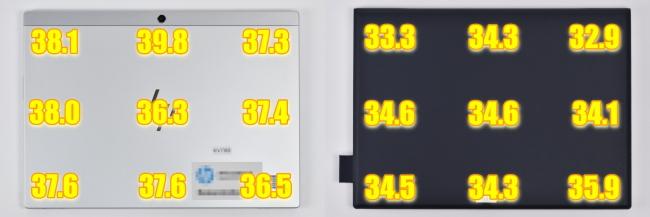 本体の表面温度(動画再生時)