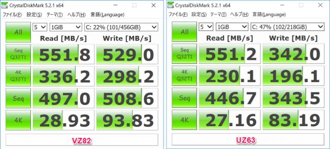 データ転送速度比較