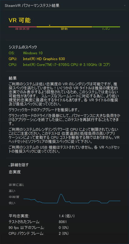 SteamVR パフォーマンステスト