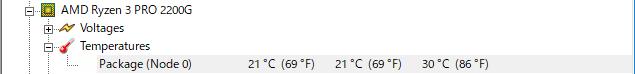 平常時の CPU温度