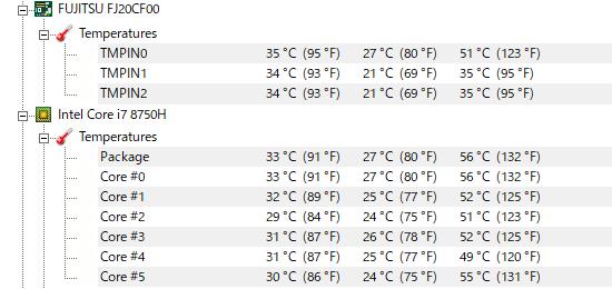 平常時のパーツの温度