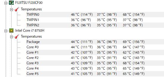 動画エンコード時のパーツの温度