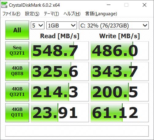 データ転送速度(SSD)