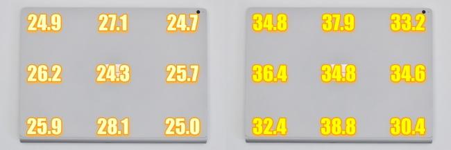 ディスプレイ背面側の表面温度(15インチモデル)