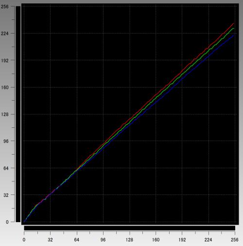 トーンカーブ(15インチモデル)