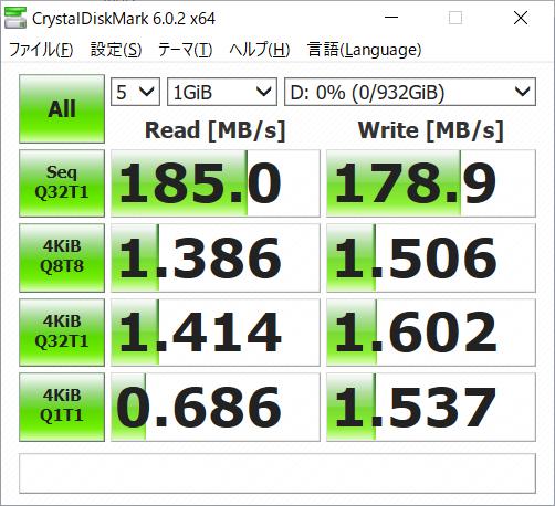データ転送速度(HDD)