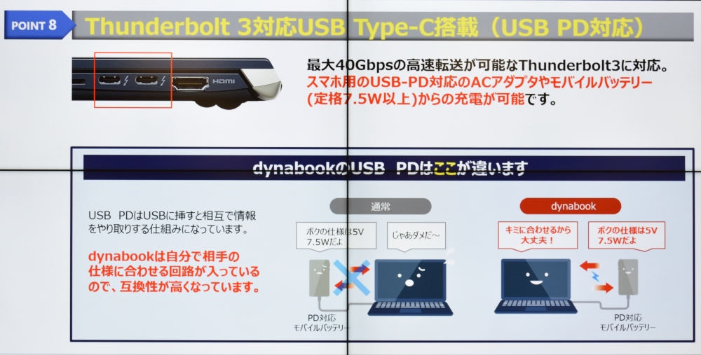 USB PD対応