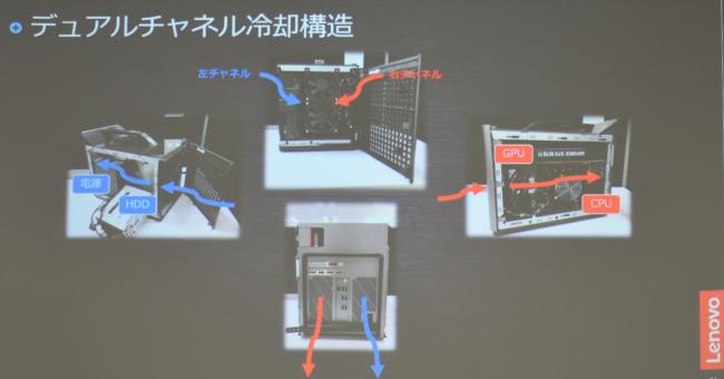 デュアルチャネル冷却構造(スライド)