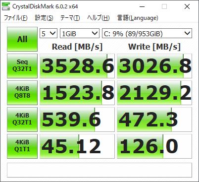 データ転送速度(Legion T530)