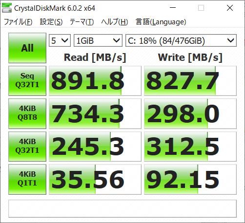 データ転送速度(HP ENVY x360 15)