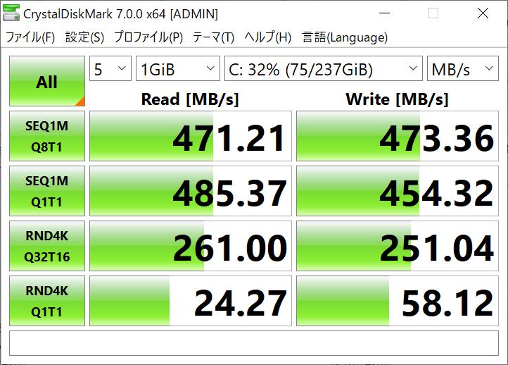 データ転送速度(mouse X4-B)