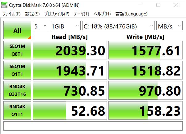 データ転送速度(DAIV D5-R5)