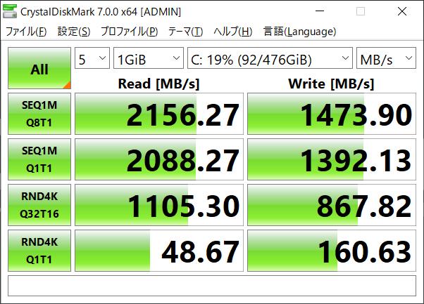 データ転送速度(DAIV D5-R7)