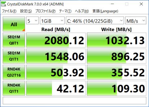データ転送速度(NVMe 対応 SSD の例)