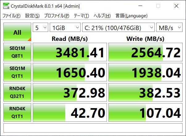 データ転送速度